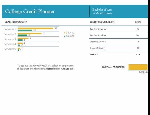 College credit planner