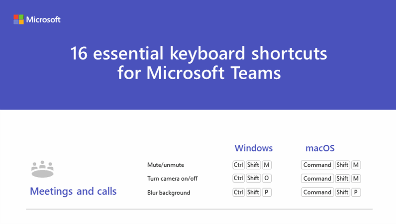 16 essential keyboard shortcuts for Microsoft Teams