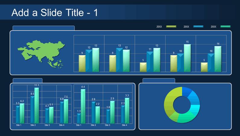 Global bar and pie chart dashboard