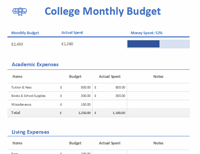 College monthly budget