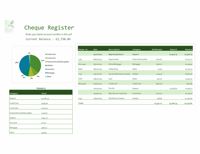 Cheque register with chart