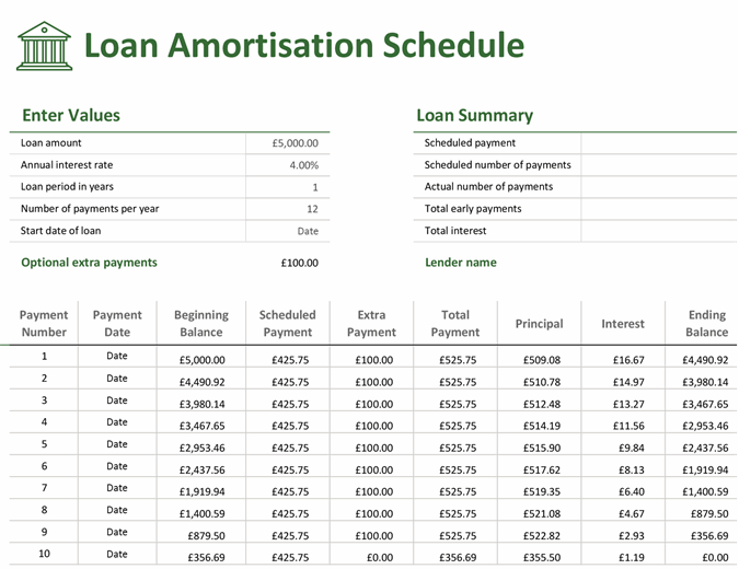 Loan amortisation schedule