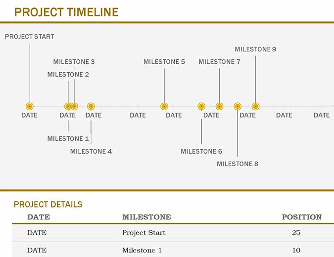 Timeline with milestones (yellow)