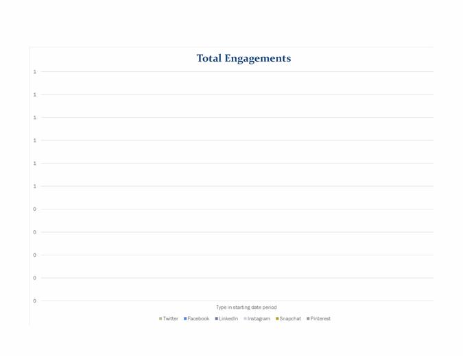 Social media analytics report
