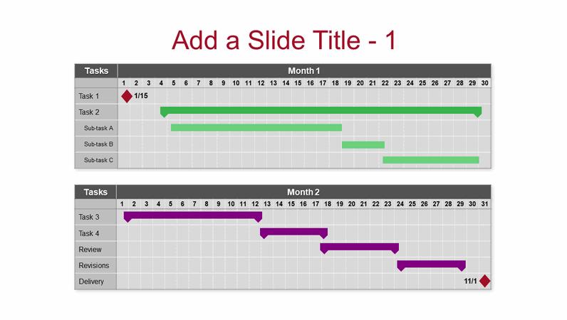 Multi-month Gantt chart