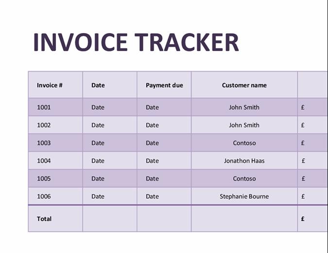 Invoices tracker