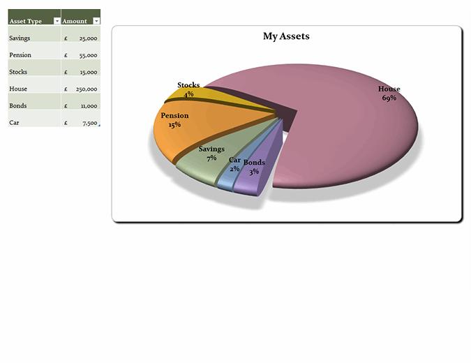 21st century pie chart