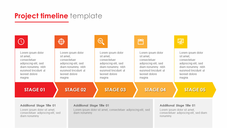 Project stage timeline