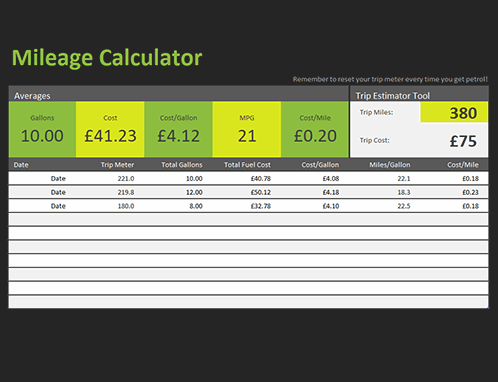 Mileage Calculator