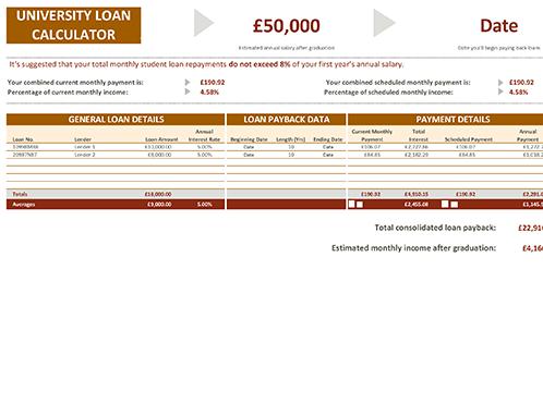 University loan calculator