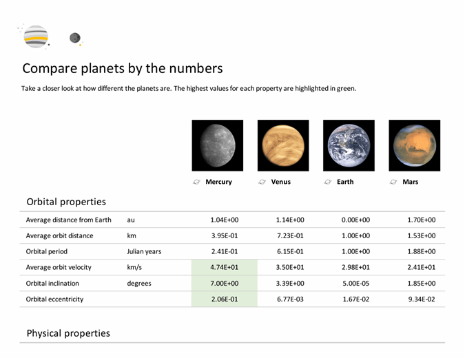 Planets and comets