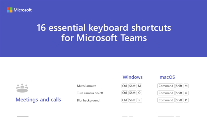 16 essential keyboard shortcuts for Microsoft Teams