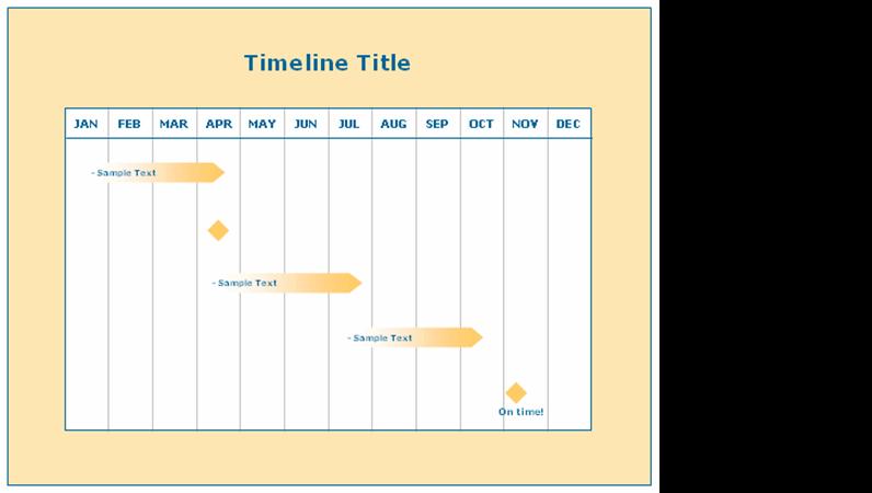 Twelve-month timeline