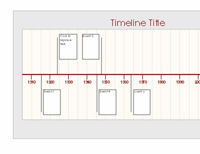 Decades timeline