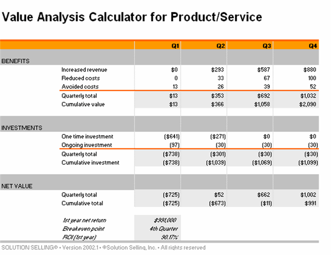 Value analysis calculator for product/service