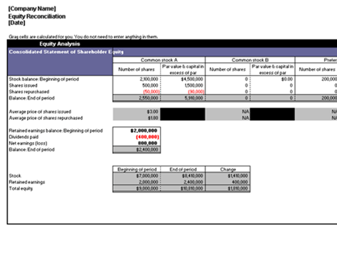 Equity reconciliation report