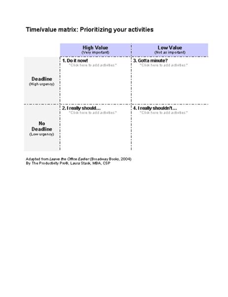 Time/value matrix example