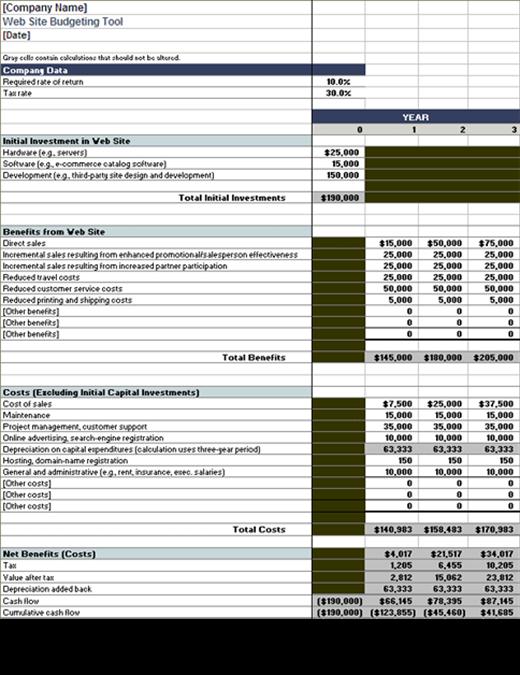 Web site budget tool