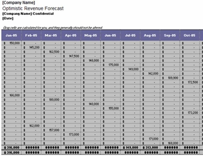 Detailed revenue plan