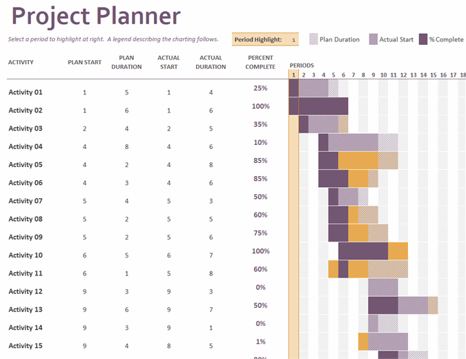 Microsoft Excel Project Planner Template from binaries.templates.cdn.office.net