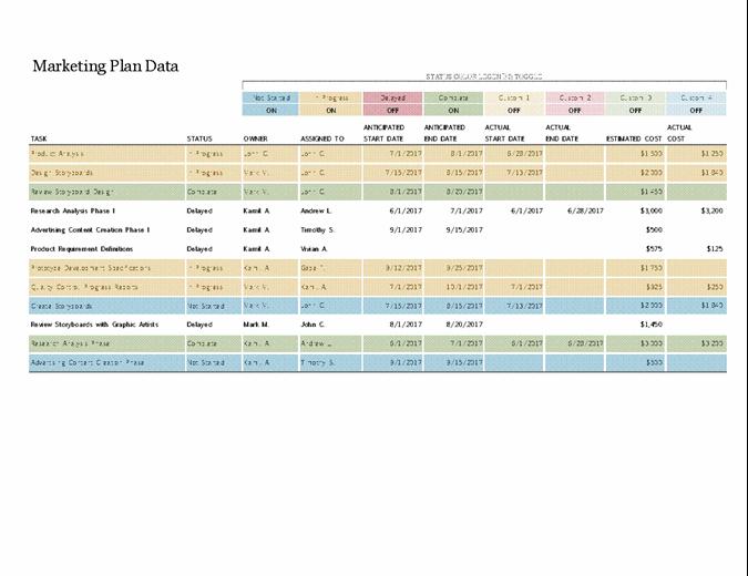 Marketing project plan