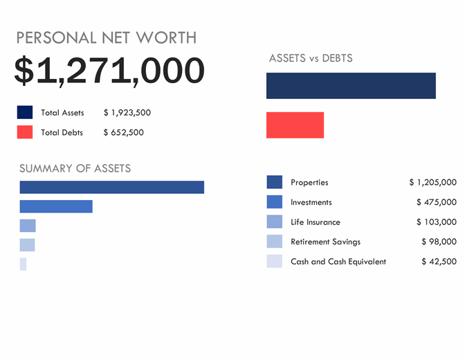 Personal net worth calculator