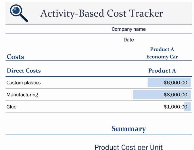 Activity-based cost tracker