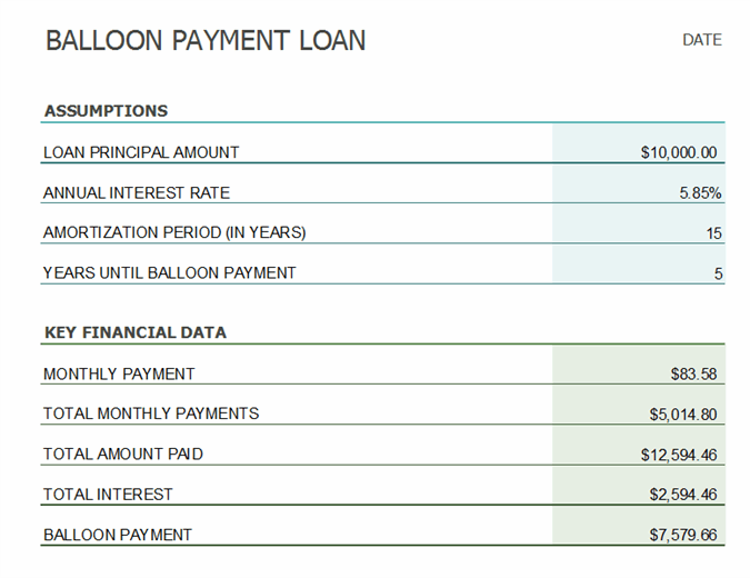 Balloon loan payment calculator