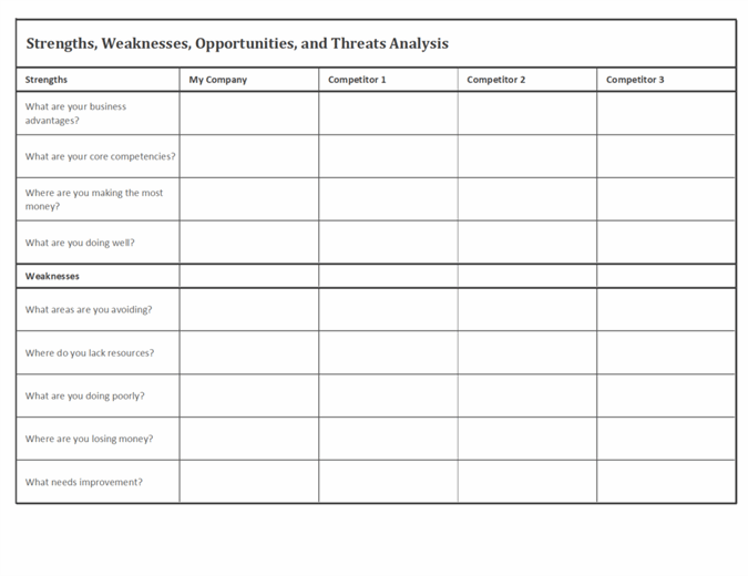 Swot Word Template from binaries.templates.cdn.office.net