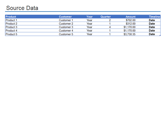 Sample PivotTable report