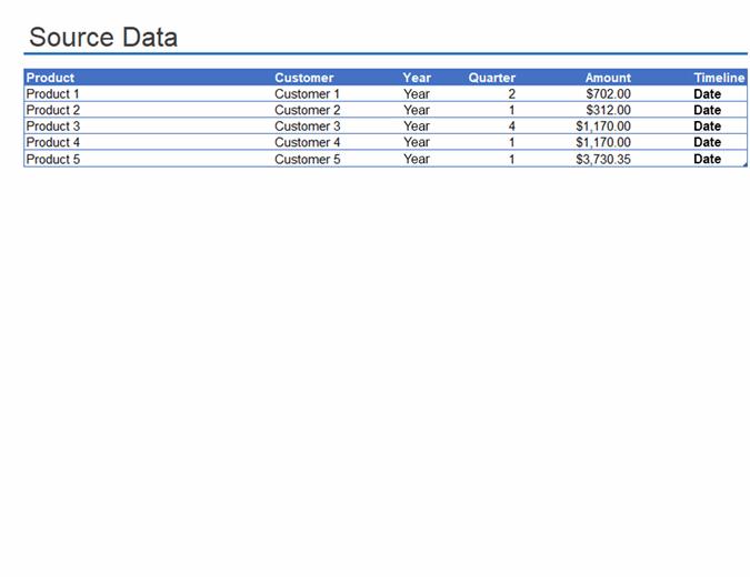 Sample PivotTable report