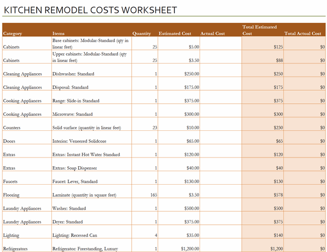 Kitchen remodel cost calculator