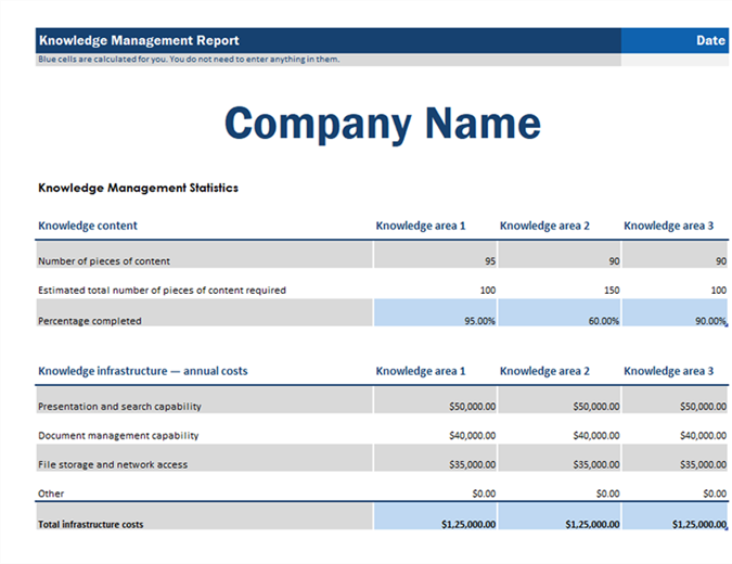 Knowledge management report