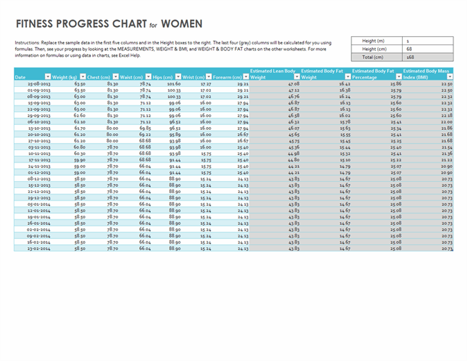 Fitness progress chart for women (metric)