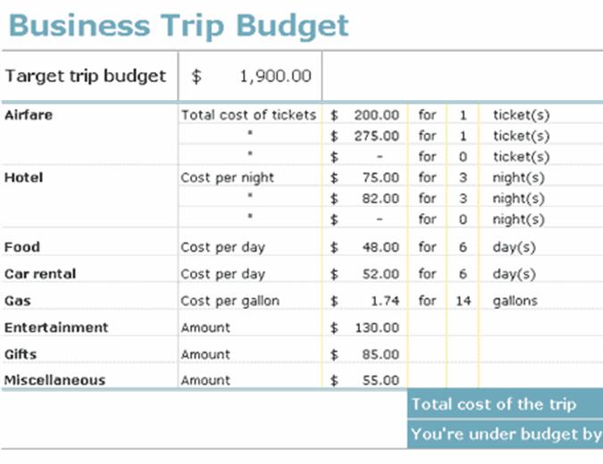 Business Trip Expense Budget