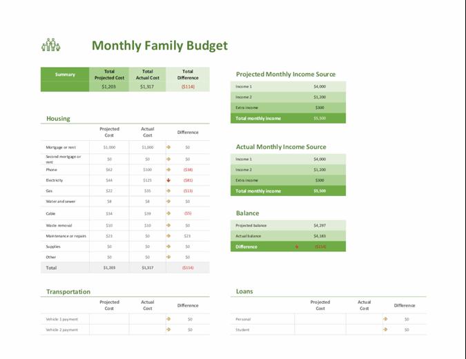 Family Budget Spreadsheet Template from binaries.templates.cdn.office.net