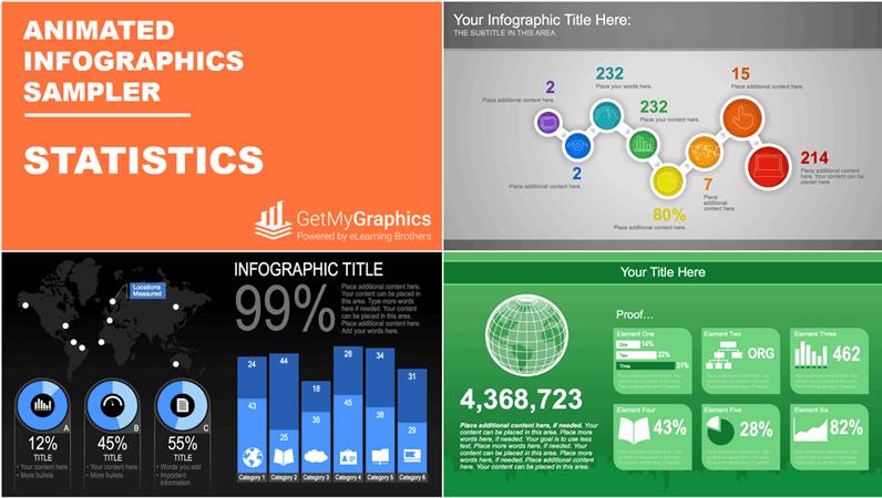 Statistics Infographics Sampler