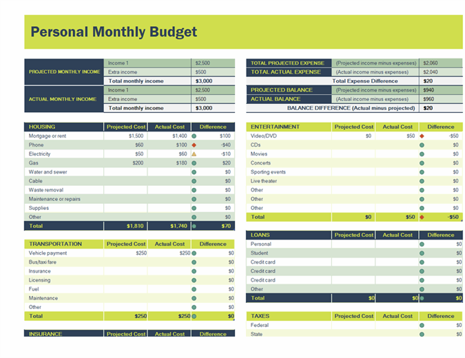 Projected Budget Template from binaries.templates.cdn.office.net