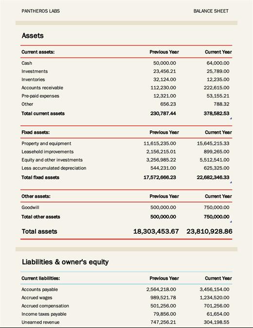 Balance sheet (Simple)