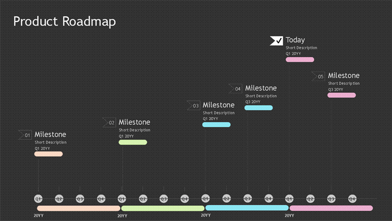 Roadmap timeline dark