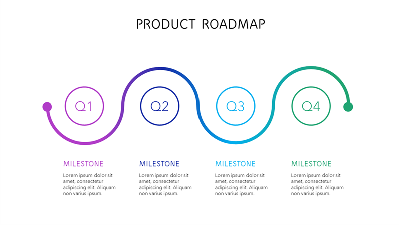 Colorful product roadmap timeline