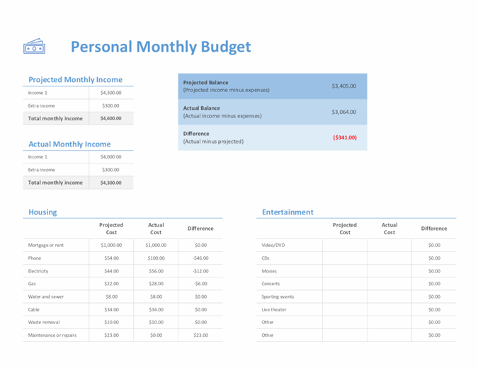 Personal monthly budget