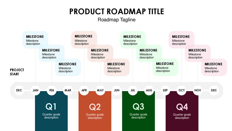 Quarterly product roadmap timeline