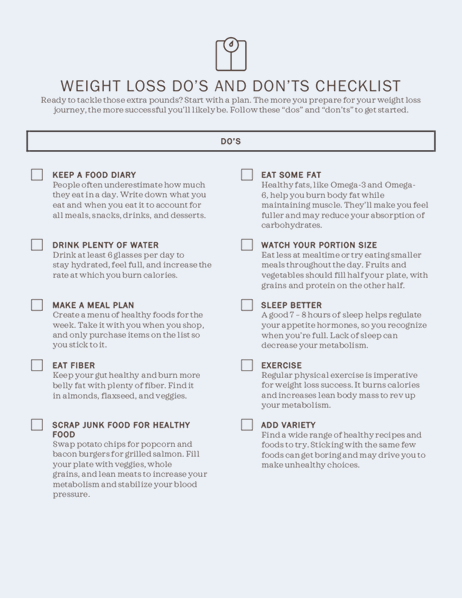 Weight loss do's and don'ts checklist