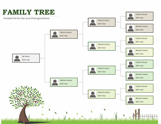 Photo family tree