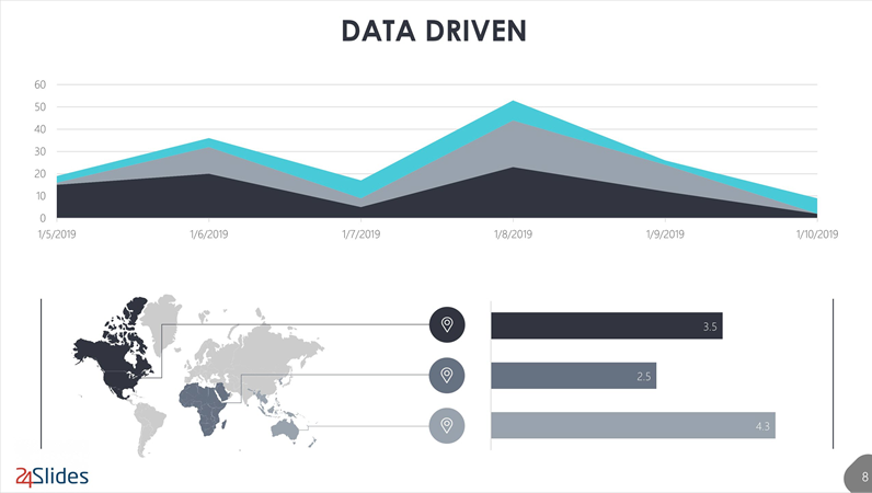Data-driven PowerPoint, from 24Slides