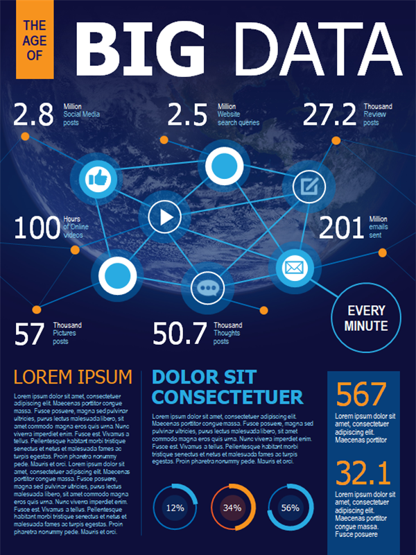 Technology infographics poster