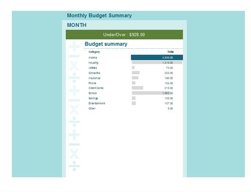 Budget calculator