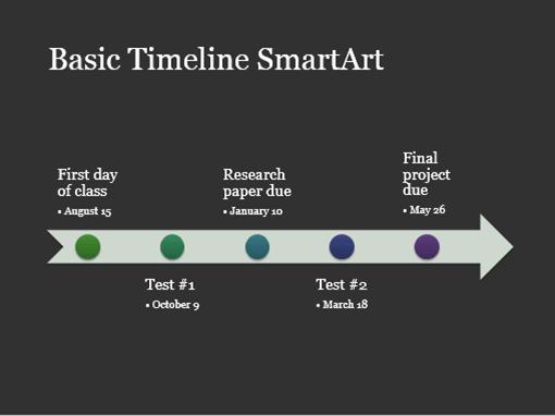 Timeline SmartArt diagram slide (white on dark gray, widescreen)