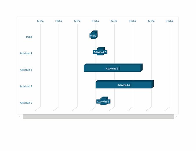 Diagrama de Gantt del proyecto